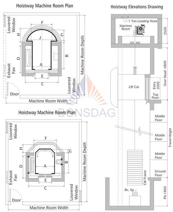 Capsule Elevators Manufacturers Suppliers Exporters In India Bonsdag