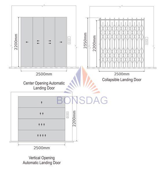 Car Elevator architecture