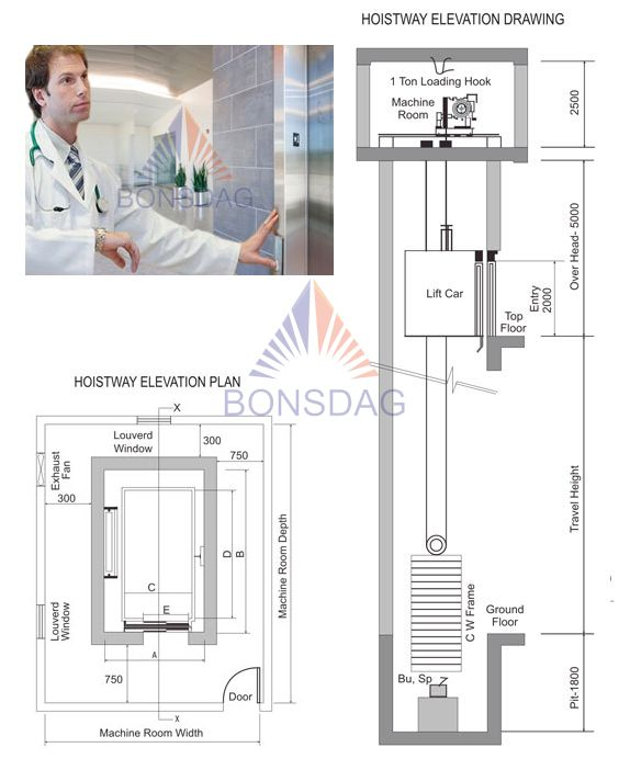 Hospital Elevator architecture