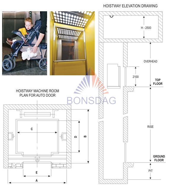 Passenger Elevator (Automatic Door) architecture