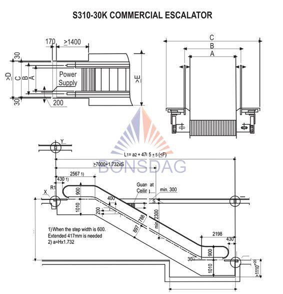 Escalator architecture