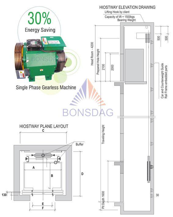 MRL Gearless Elevator architecture